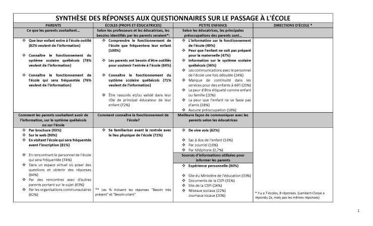 Analyse des besoins - Passage à la maternelle_Page_4